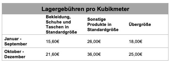Amazon Lagergebühren pro Kubikmeter