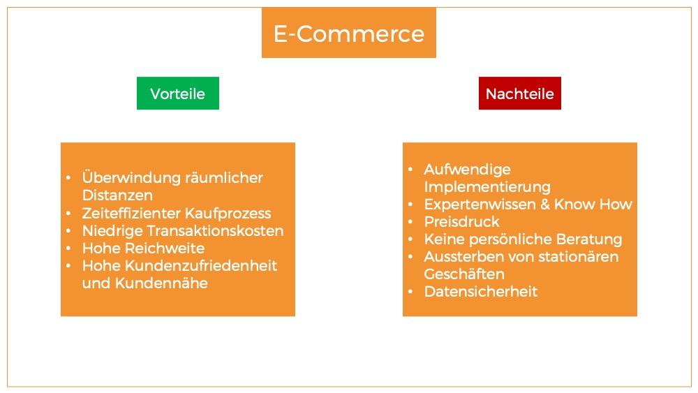 Vor- und Nachteile E-Commerce